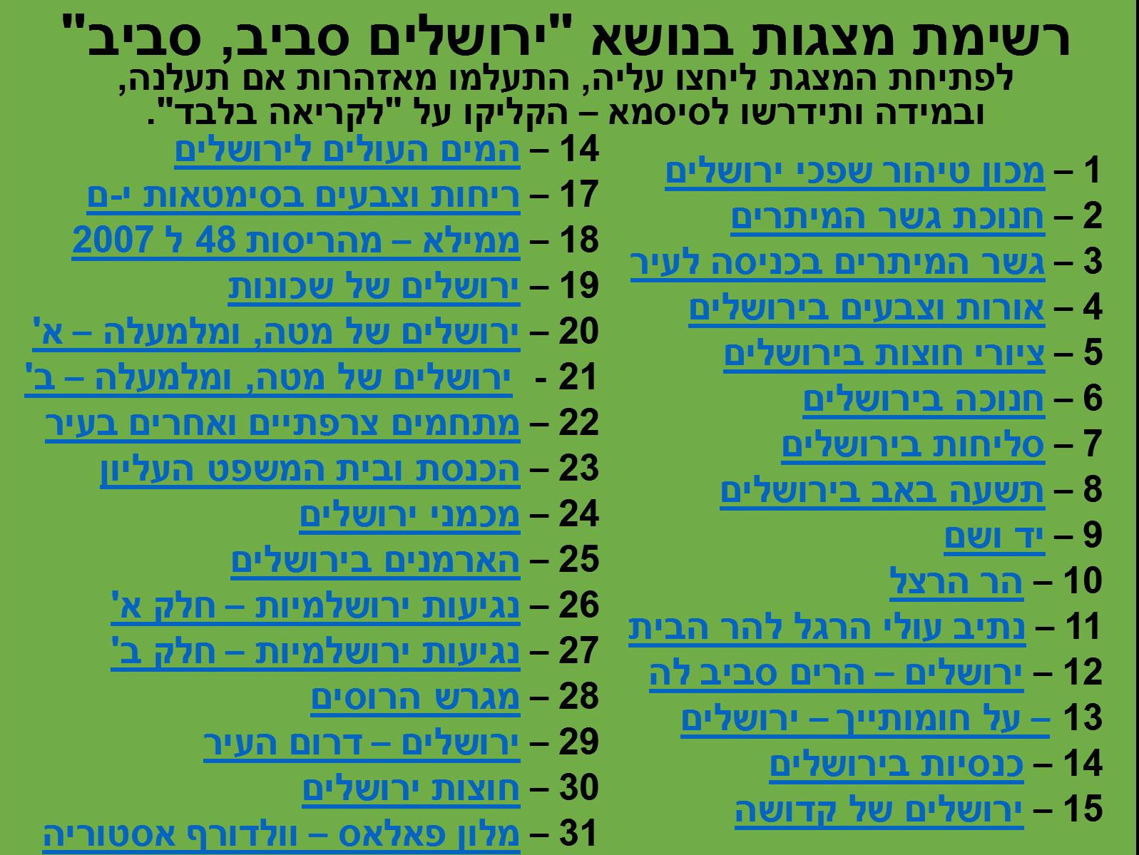 רשימת המצגות במדור