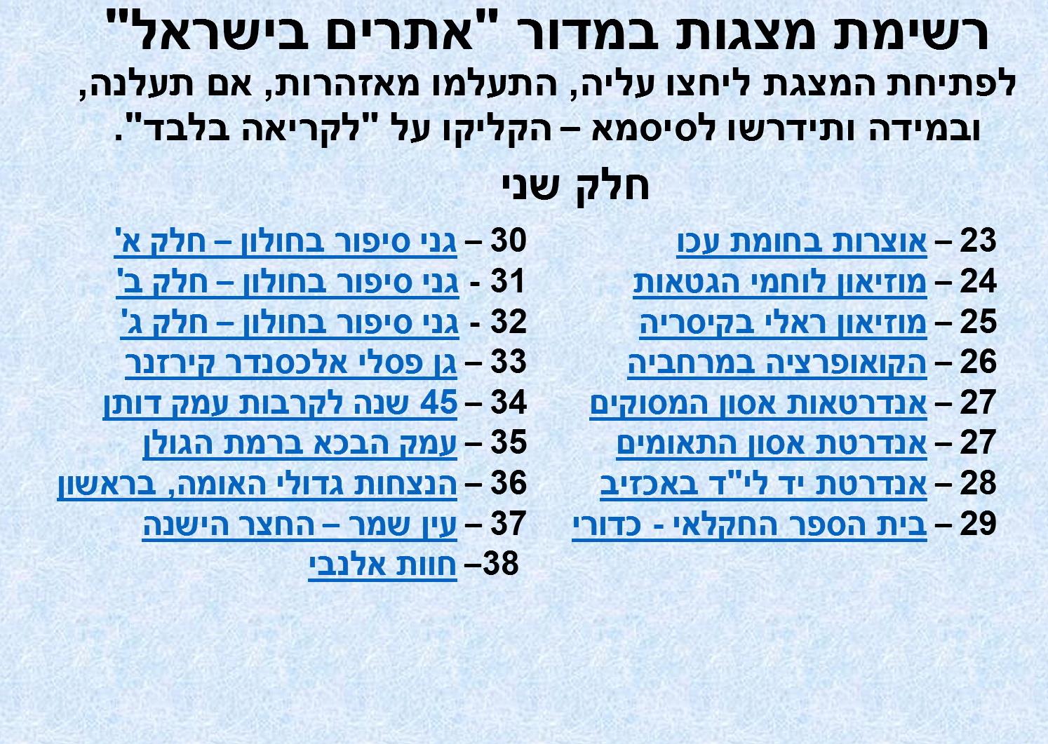 רשימת המצגות במדור אתרים - חלק שני
